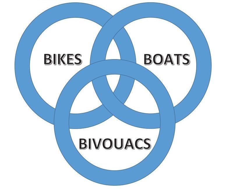 Bikes Boats Bivouacs